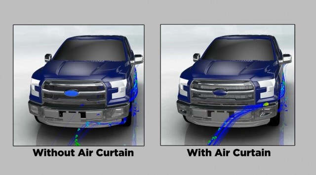 2015 Ford F 150 Air Curtain Cuts Aerodynamic Drag
