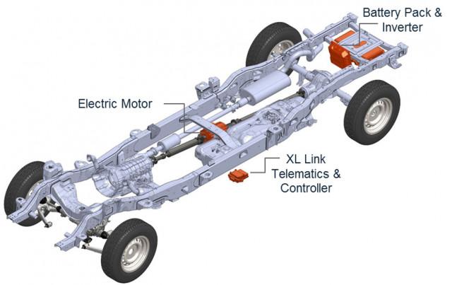 Ford F-250 XL hybrid system