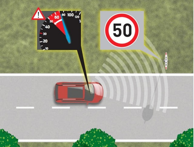 Ford Intelligent Speed Limiter