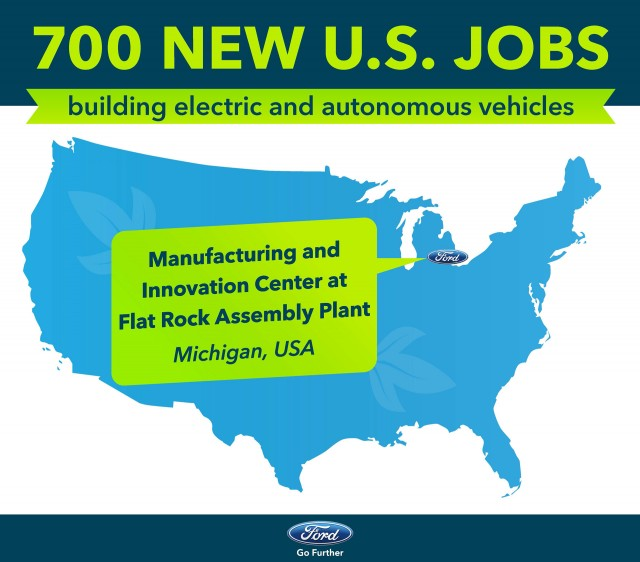 Ford to create 700 new jobs in the United States
