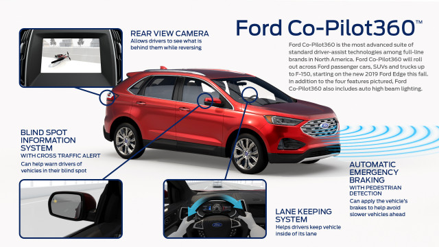 Ford Co-Pilot360 active safety systems