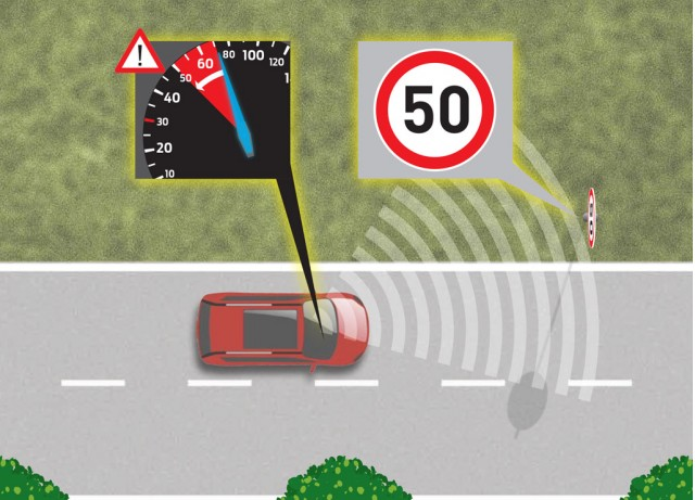 Ford's Intelligent Speed Limiter