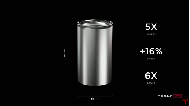 未來的特斯拉電池將產生能量、功率增益