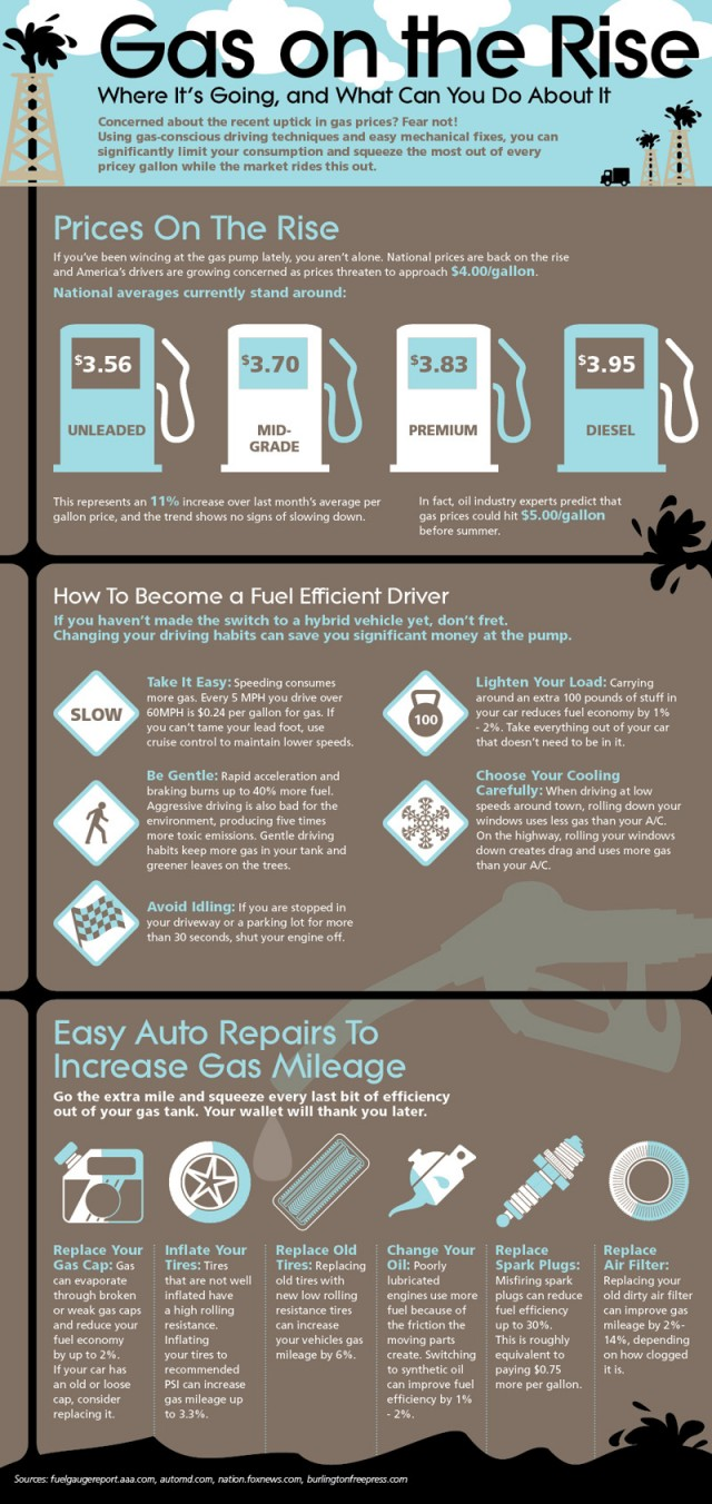 Gas Prices on the Rise, infographic used courtesy of AutoMD