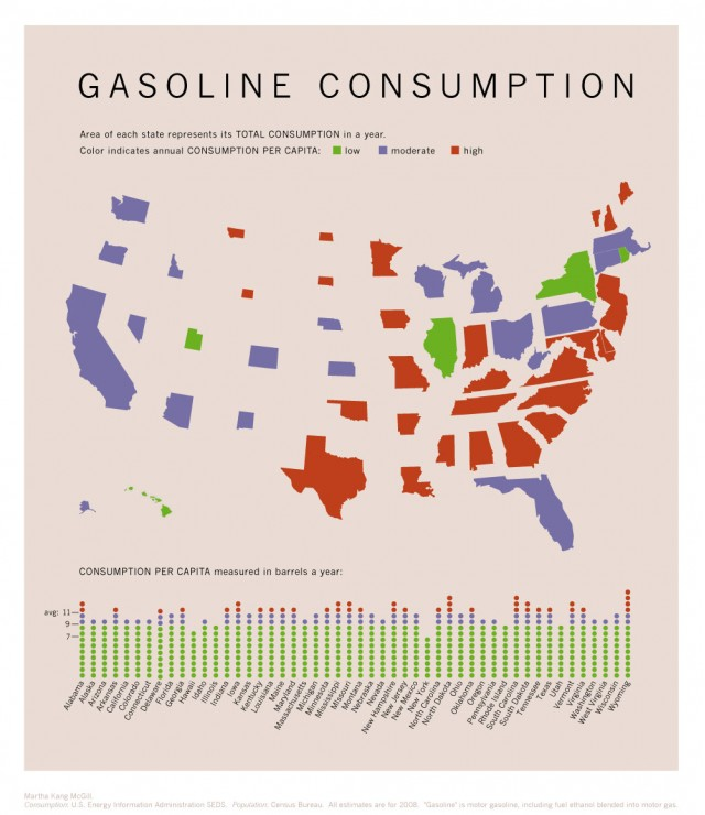 Gasoline consumption per capita by state, from Infrastructurist
