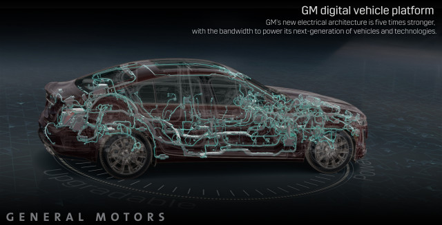 GM builds new electric architecture for EVs, self-driving cars