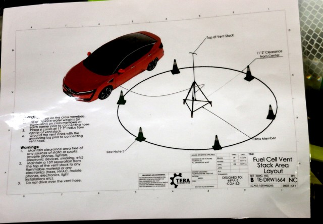 Honda Clarity Fuel Cell hydrogen service equipment: diagram for placement of fuel venting stack