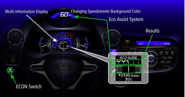 2010 Honda Insight Eco Assist System