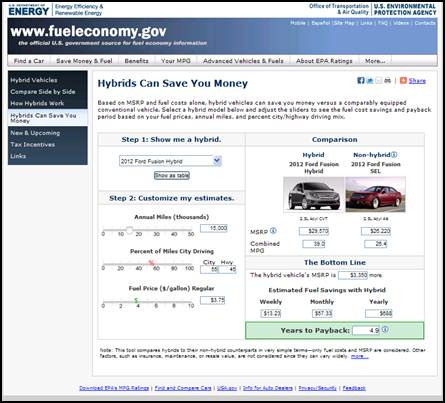 'Hybrids Can Save You Money' screenshot from FuelEconomy.gov website