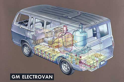 Illustration of GM's 1966 Electrovan Hydrogen Hybrid