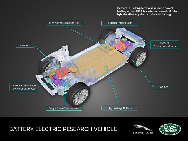 Jaguar Land Rover Battery Electric Concept