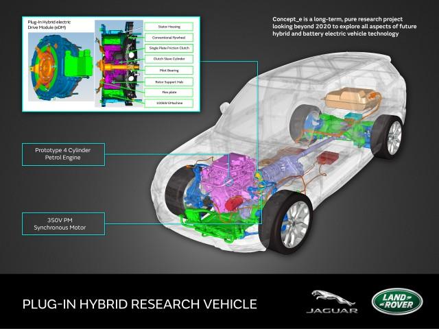 Jaguar Land Rover plug-in hybrid concept