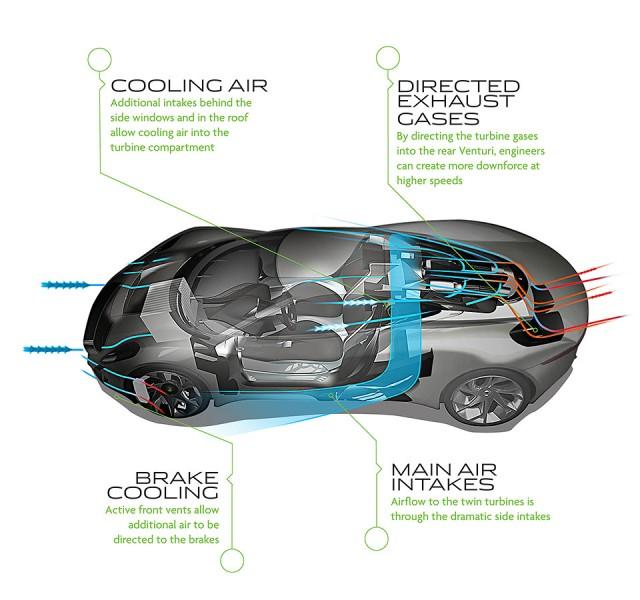 paris motor show jaguar c x75 turbine electric supercar concept rh greencarreports com Bugatti EB110 Engine Swedish Supercar Koenigsegg