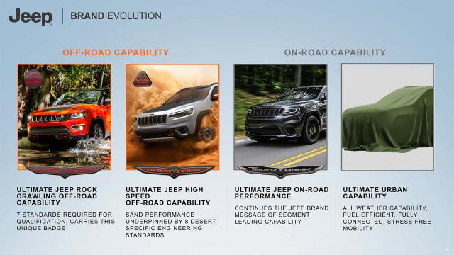 2022 Jeep Grand Wagoneer Price