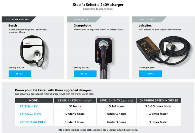 Kia home charge points - Amazon Home Services