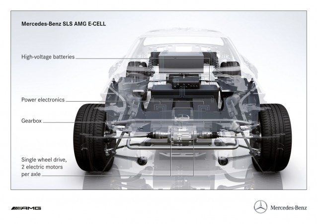 MercedesBenz SLS AMG Electric Drive Supercar First Drive Video