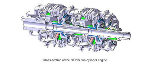 New Engine Design Could Double Fuel Efficiency Of Cars