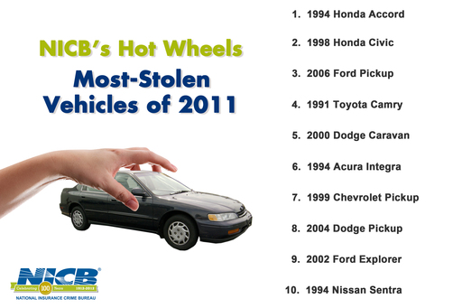 Most-Stolen Car In The U.S.? 1994 Honda Accord...Again