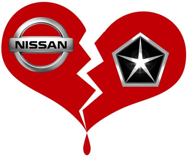 Nissan and Chrysler partnership in peril