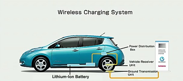 2014 nissan leaf will cost less go wireless travel further be smarter. Black Bedroom Furniture Sets. Home Design Ideas