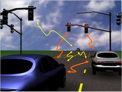 Nissan to test car-to-car communication system
