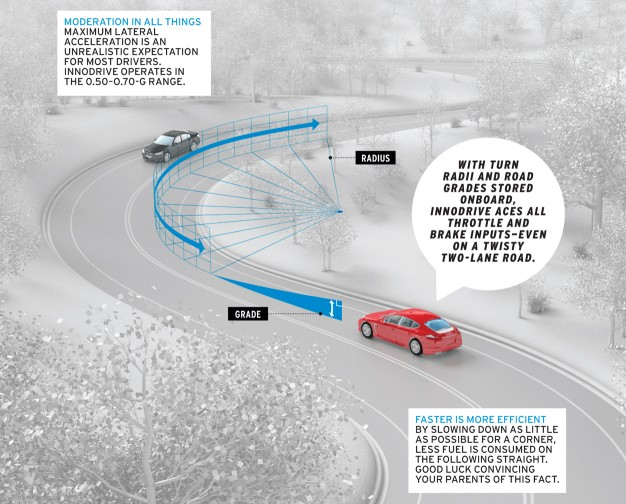 Porsche Engineers Developing Corner-Carving Cruise Control