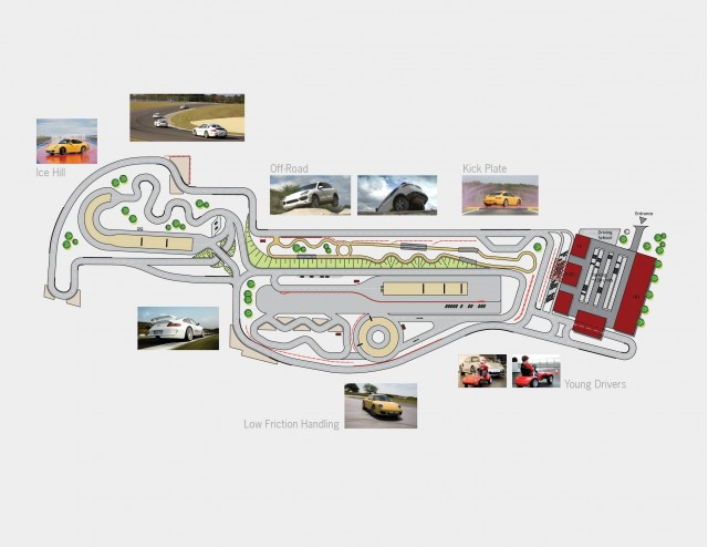Porsche track design