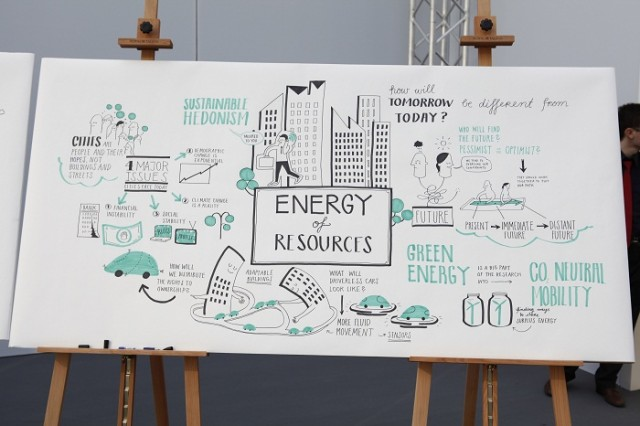poster from Audi Urban Future conference, Frankfurt, September 2011