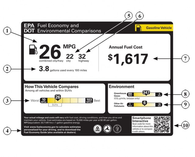 epa proposes two designs for updated fuel economy labels wants your input. Black Bedroom Furniture Sets. Home Design Ideas