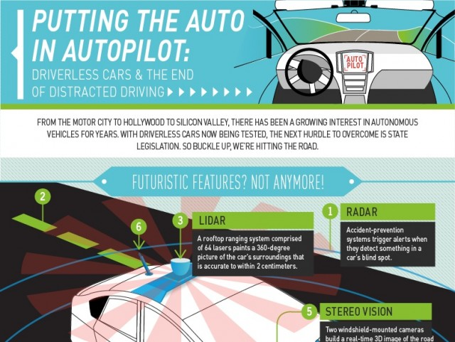 Putting the Auto in Autopilot: Driverless Cars and the End of Distracted Driving