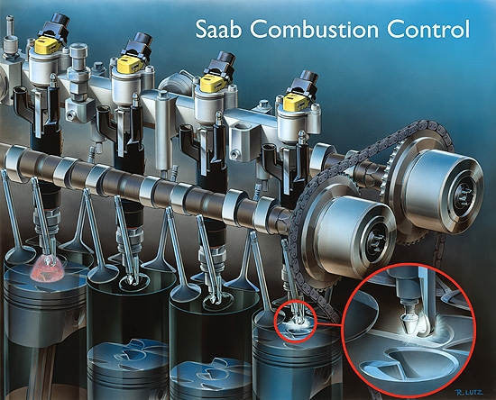 saab combustion concept