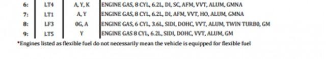 Screen shot from document listed on General Motors service website - Image via Reddit