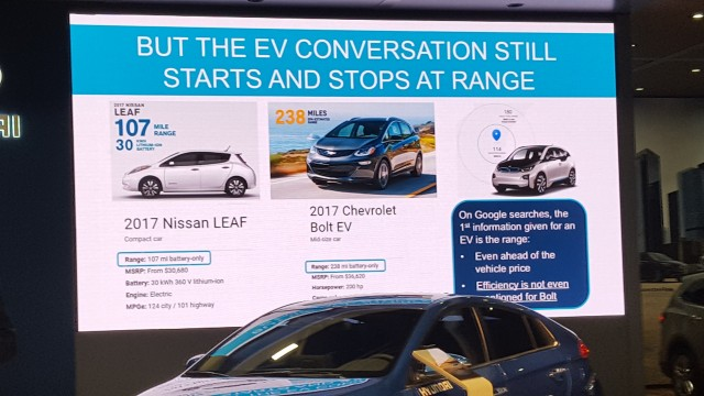 Slide from 2017 Hyundai Ioniq presentation on electric cars at Washington Auto Show, Jan 2017