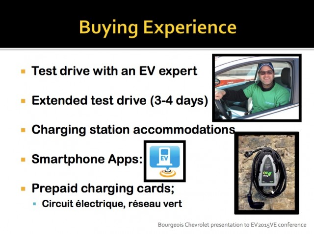 Slide from presentation by Bourgeois Chevrolet on how to sell plug-in cars successfully, May 2015