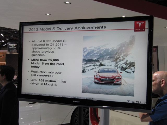 Slide from Tesla Motors press conference at 2014 Detroit Auto Show