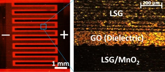 Structure of hybrid supercapacitor developed by UCLA