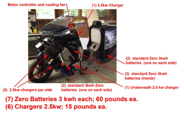 Terry Hershner electric motorcyle, 2014 Vetter Challenge for motorcycle with lowest energy cost