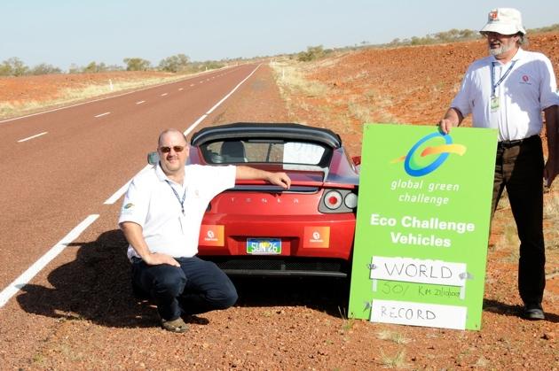 Tesla Roadster Eco Challenge