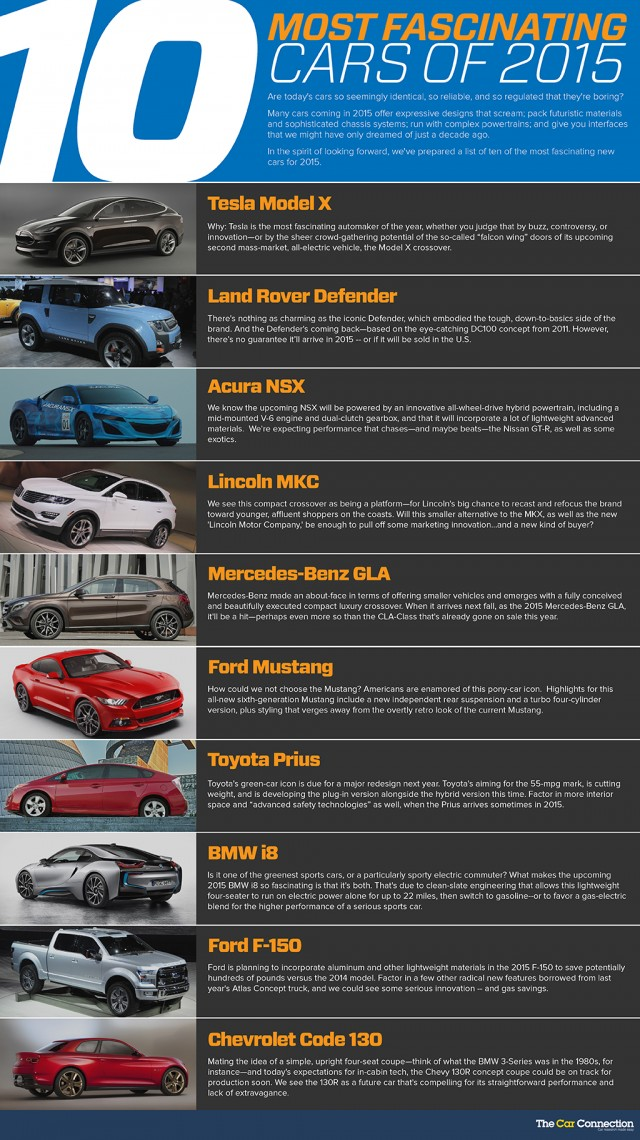 The 10 Most Fascinating Cars of 2015 infographic 4