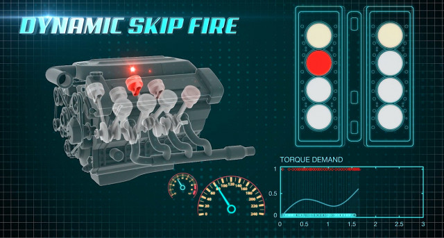 Tula Technology's Dynamic Skip Fire