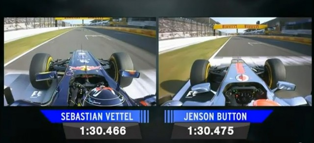 Vettel and Button Comparison