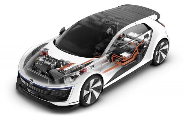 Volkswagen Golf Gte Sport Concept 2017 Wörthersee Tour