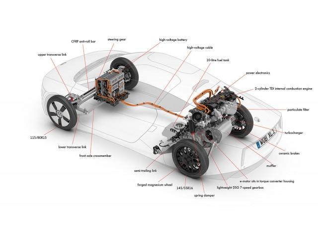 Volkswagen XL1 plug-in diesel hybrid