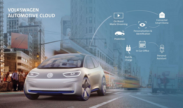 VW-Microsoft technology partnership