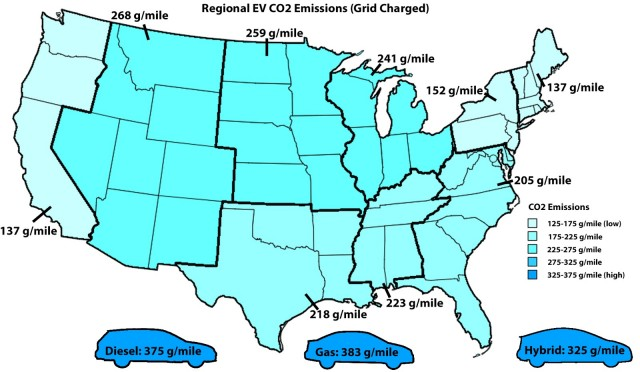 Wells To Wheels Carbon Dioxide Emissions Per Mile From Electric Car Use By