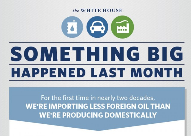 White House oil imports infographic
