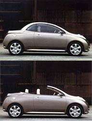 2003 Nissan Micra (Euro)