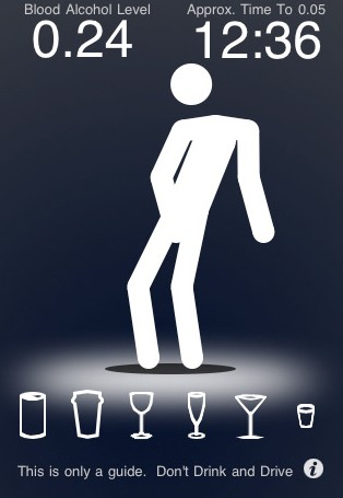 'How Drunk Am I?' iPhone app