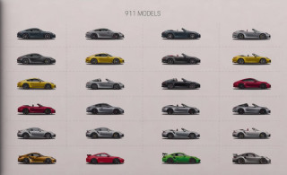 All 24 Porsche 911 variants explained in 5 minutes